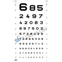 Πίνακας Οπτομετρίας/Οπτότυπο με αριθμούς