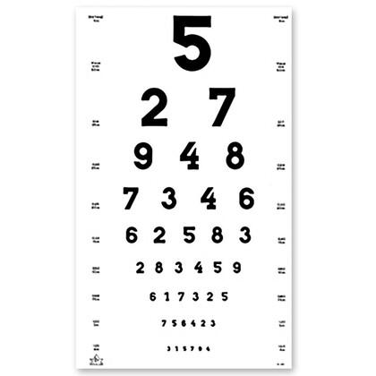 Πίνακας Οπτομετρίας/Οπτότυπο αριθμών