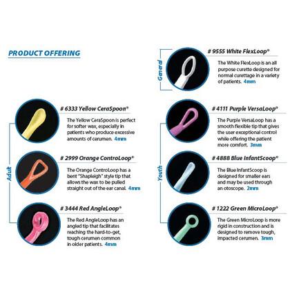 Κιουρέτες Αυτιών Bionix Green MicroLoop | 50 τεμάχια